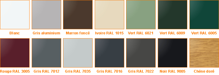 Ral 6021 related keywords ral 6021 long tail keywords for Menuiserie pvc gris anthracite